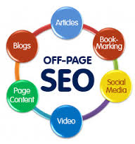 ravibhushanseo-off-page-optimization